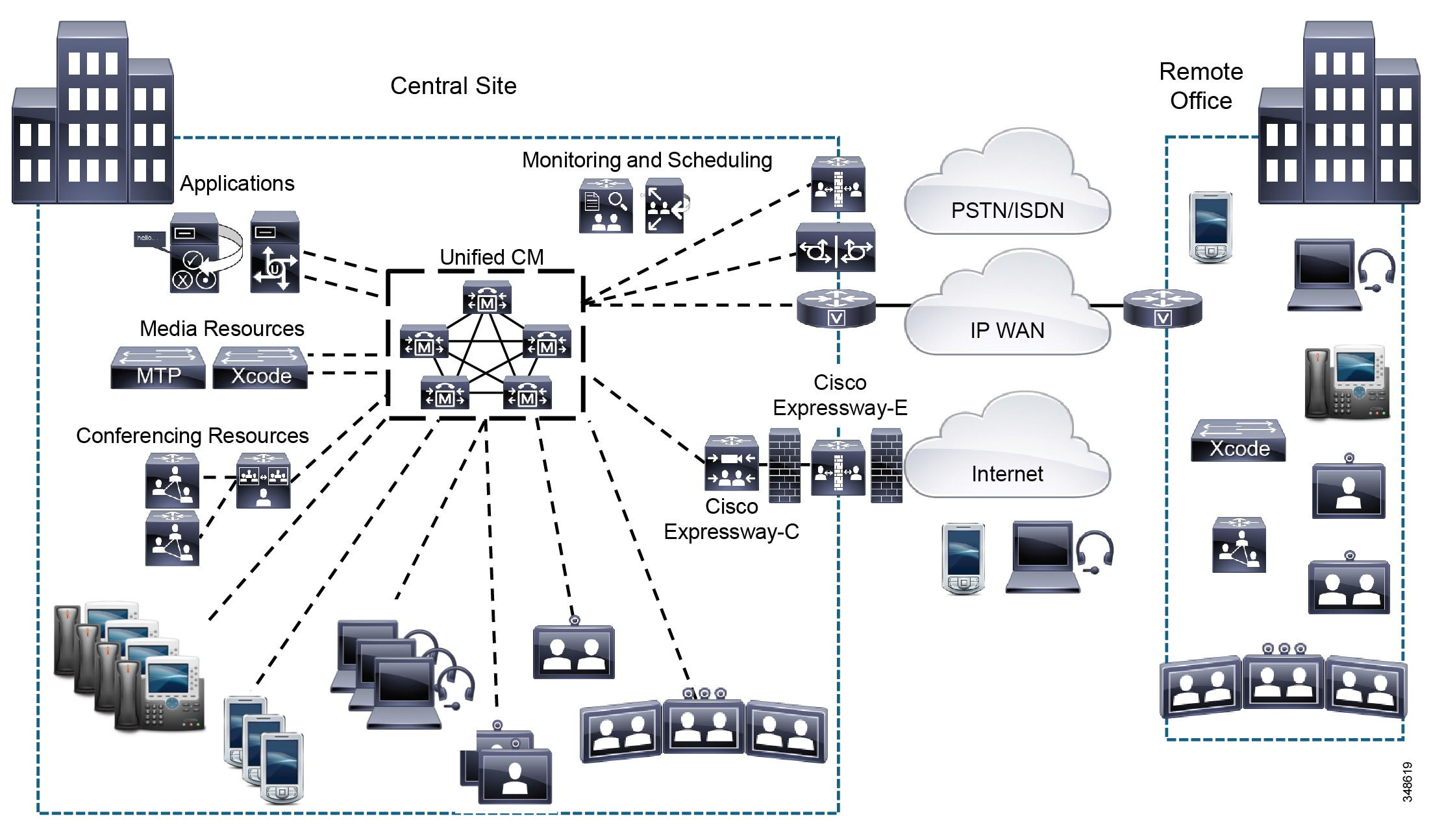 network design models Alibabacom offers 382 network design models products such as pvc, polyester, and metal.