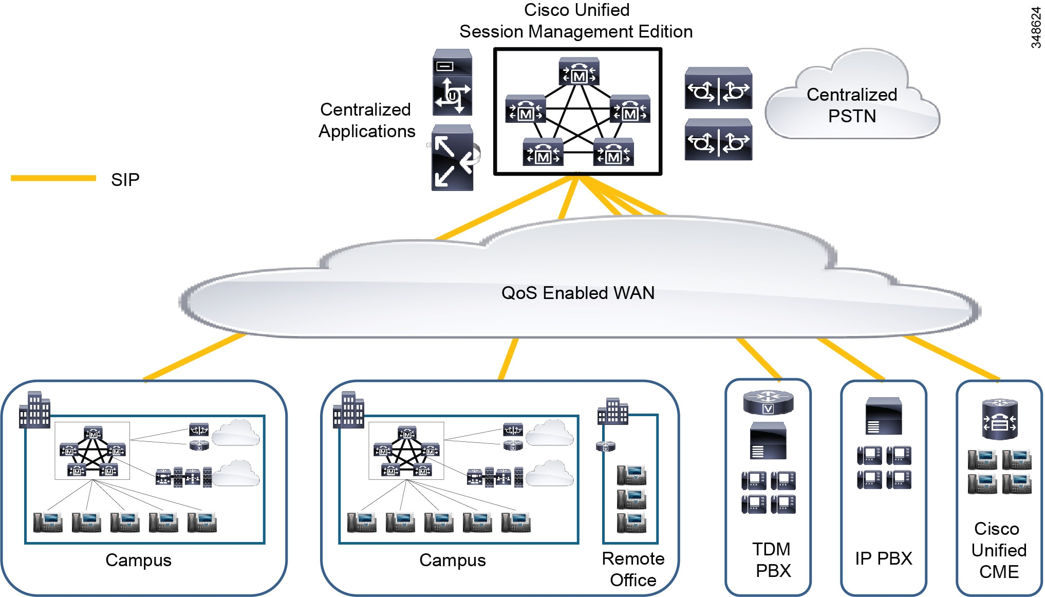 Cisco Collaboration System 12.x Solution Reference Network Designs ...