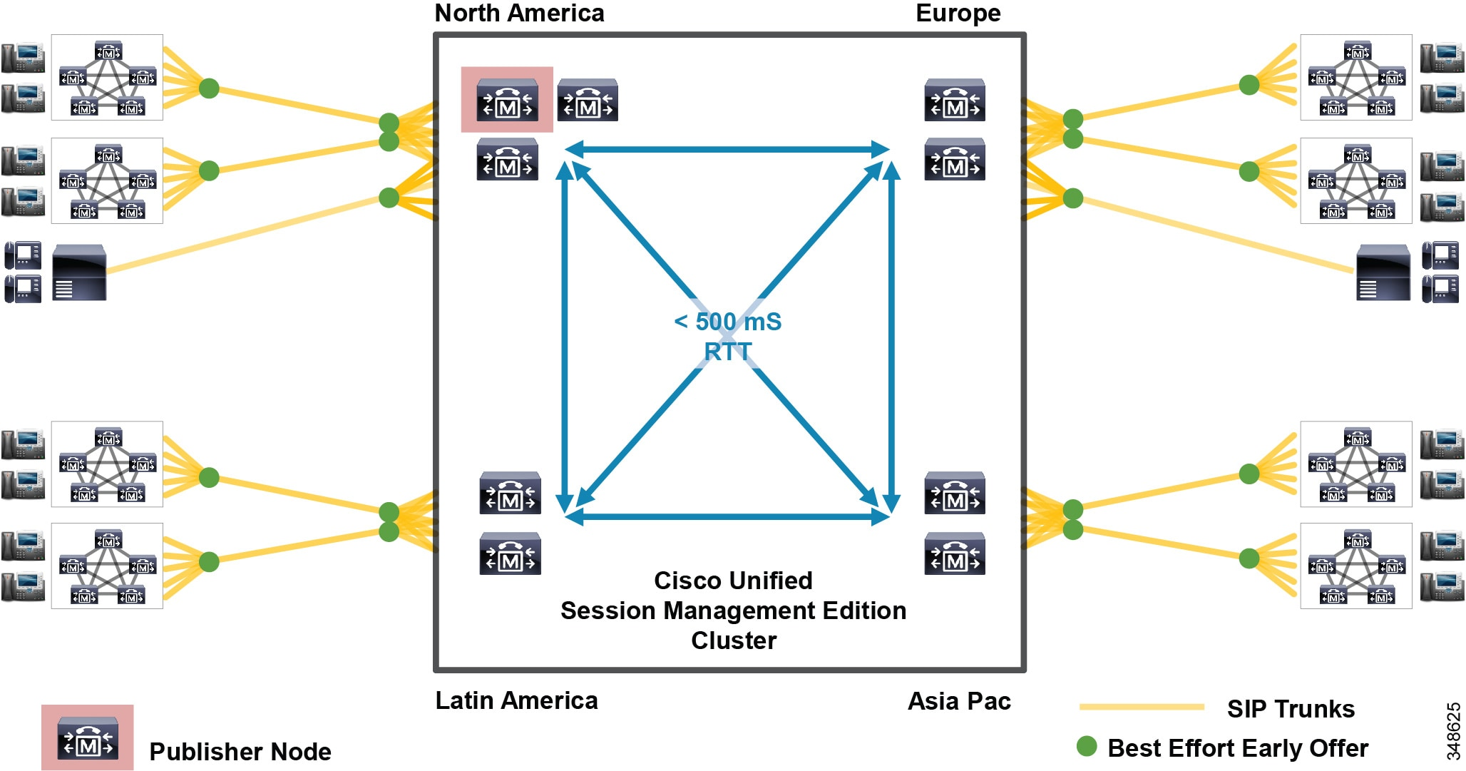 Voip Integration Phone Remote Serial Annunciator