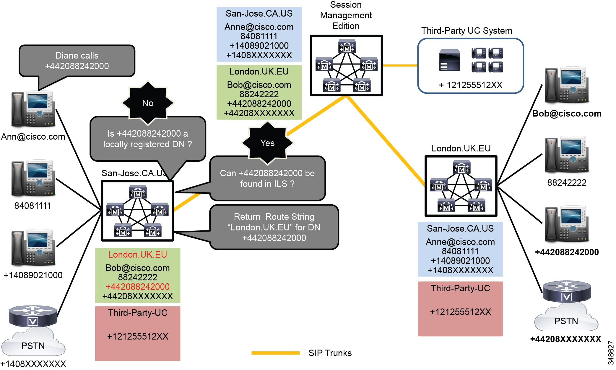 Cisco Collaboration System 10x Solution Reference Network Designs Work Likewise Cafe Floor Plan Design On Ups Circuit Diagram Pdf Figure 10 11 Ils And Gdpr Call Routing