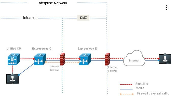 Cisco packet Tracer switch Download