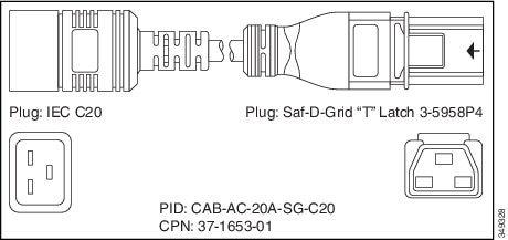 CAB-AC-20A-SG-US1