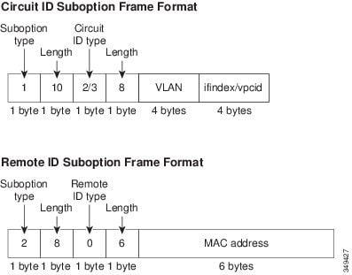 Cisco nexus 9000 series nx os security configuration guide