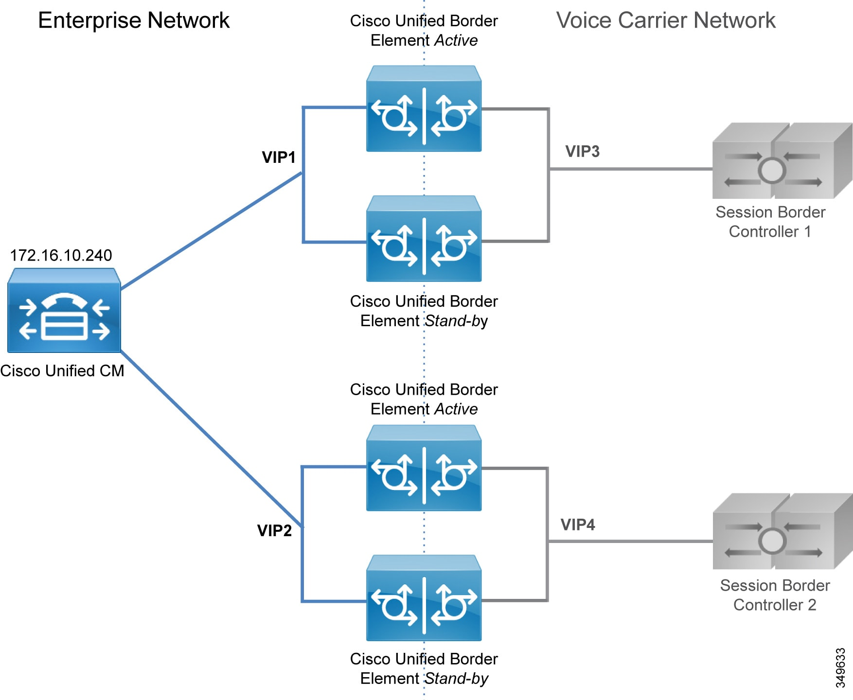 Preferred Architecture for Cisco Collaboration 12 x