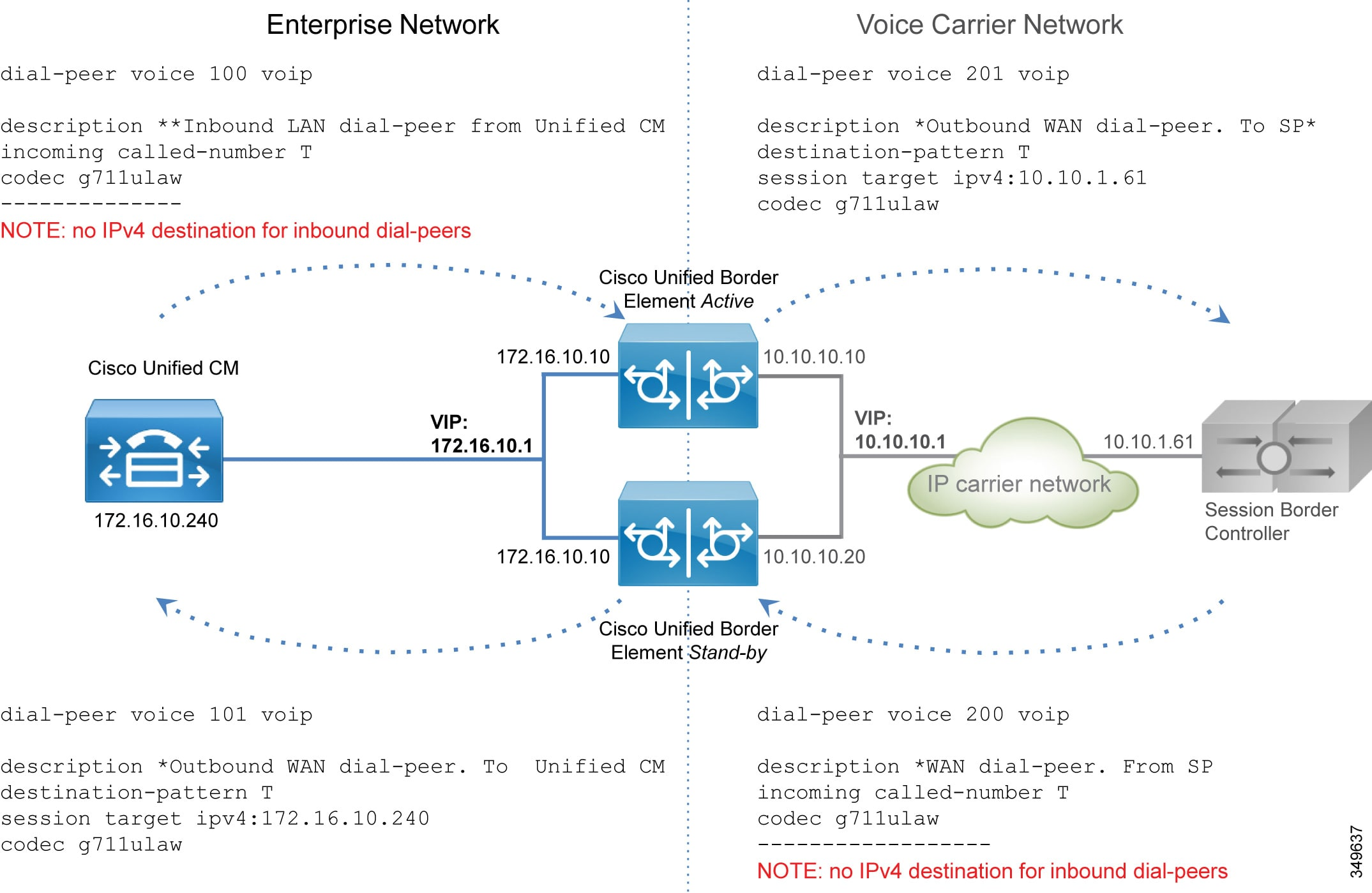 Preferred Architecture for Cisco Collaboration 12 x Enterprise On