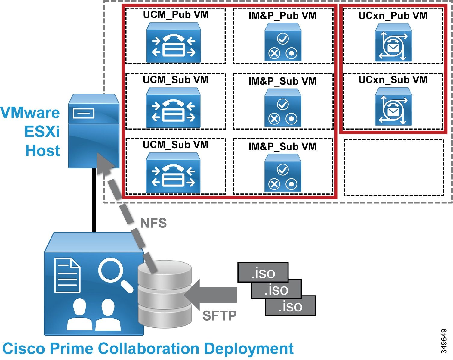 cisco preferred architecture for enterprise collaboration 11 6 cisco