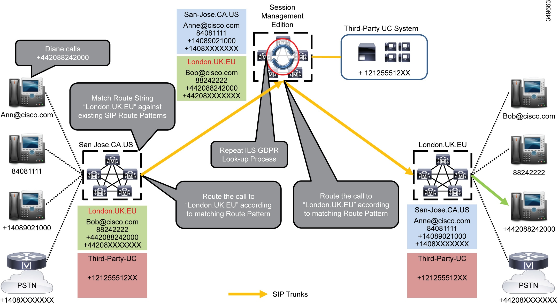 cisco collaboration srnd 11 pdf