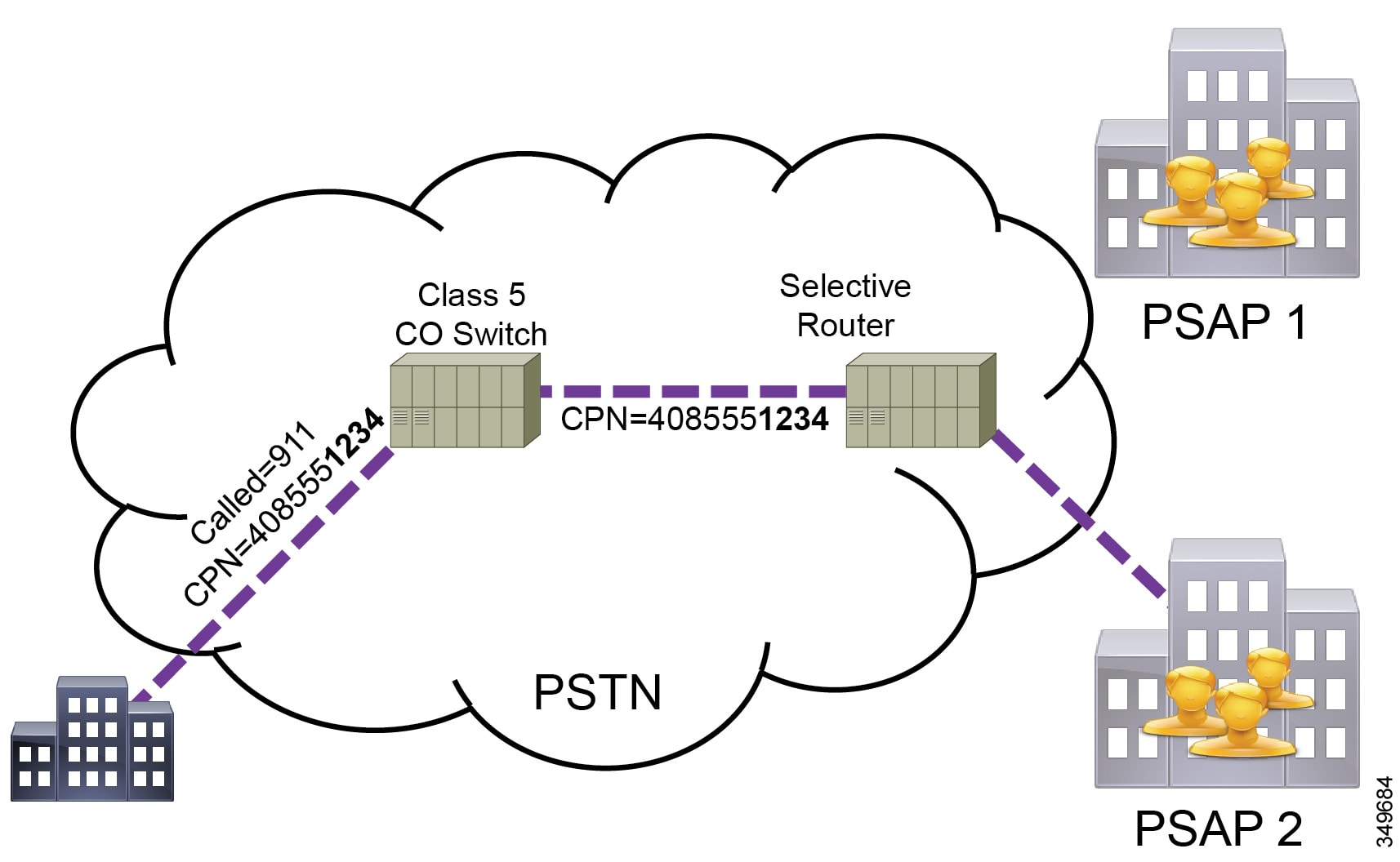 Cisco Collaboration System 11.x Solution Reference Network Designs ...