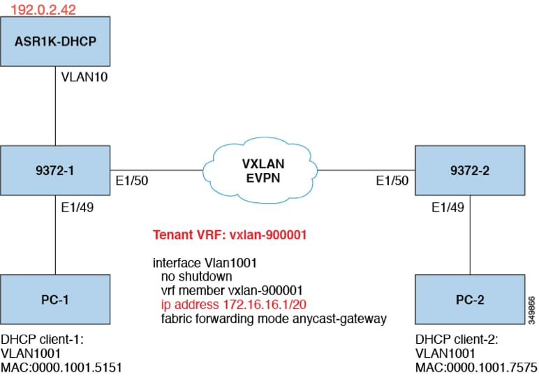 Cisco nexus 9000 series nx os vxlan configuration guide for Show dhcp pool cisco switch