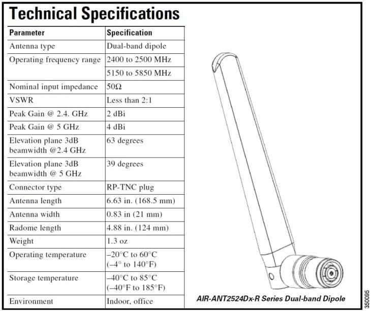 Cisco Aironet Series 1850 Access Point Deployt Guide - Cisco
