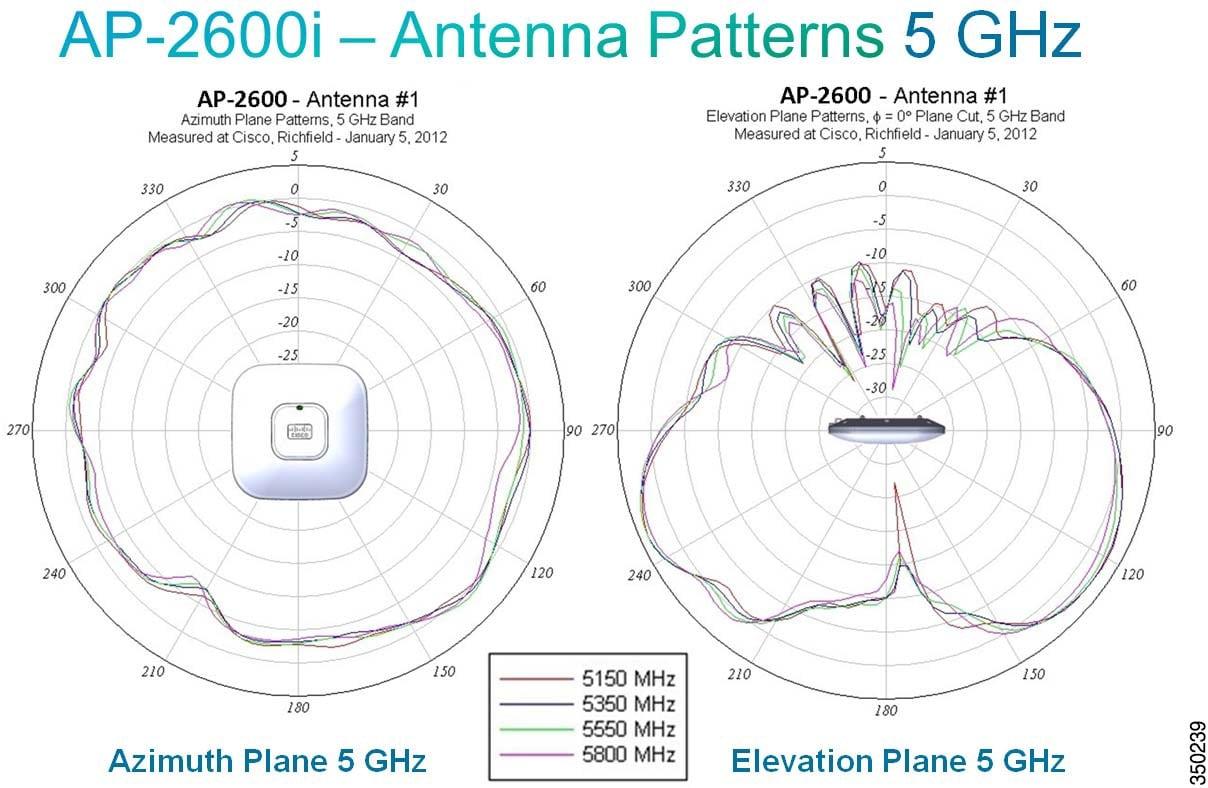 Watch further Antenna besides VHF Omnidirectional Range station furthermore Tc 450u Good Performance Uhf Signal 876374204 additionally Big Wheel Antennas e. on omni directional radio antenna