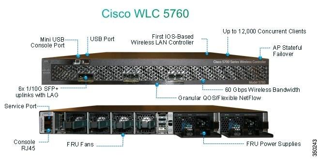 CT5760 High Availability AP SSO Deployment Guide, Cisco IOS XE
