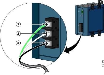 cisco ie 2000u switch hardware installation guide installation 1 ground