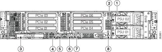 ucs c220 m4 spec sheet