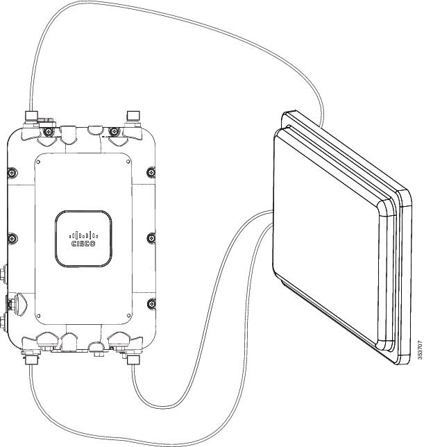 cisco aironet 1570 series outdoor access point hardware installation guide installing other. Black Bedroom Furniture Sets. Home Design Ideas