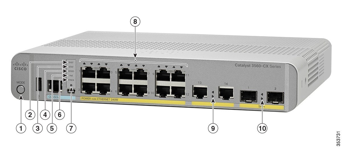 Catalyst 3560-CX and 2960-CX Switch Hardware Installation