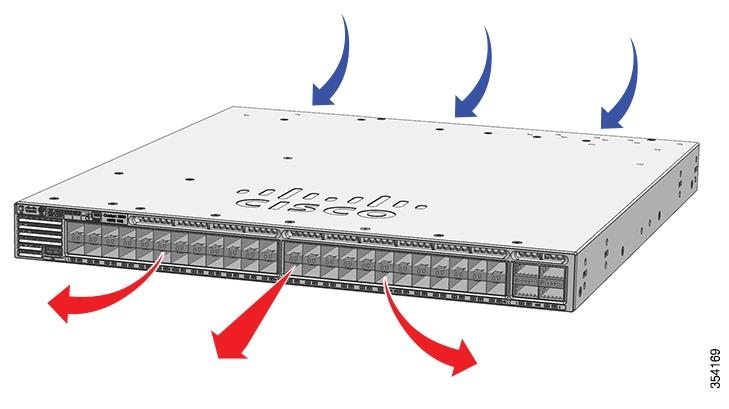 catalyst 3850 switch hardware installation guide