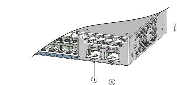 Cisco Catalyst 3650 Manual