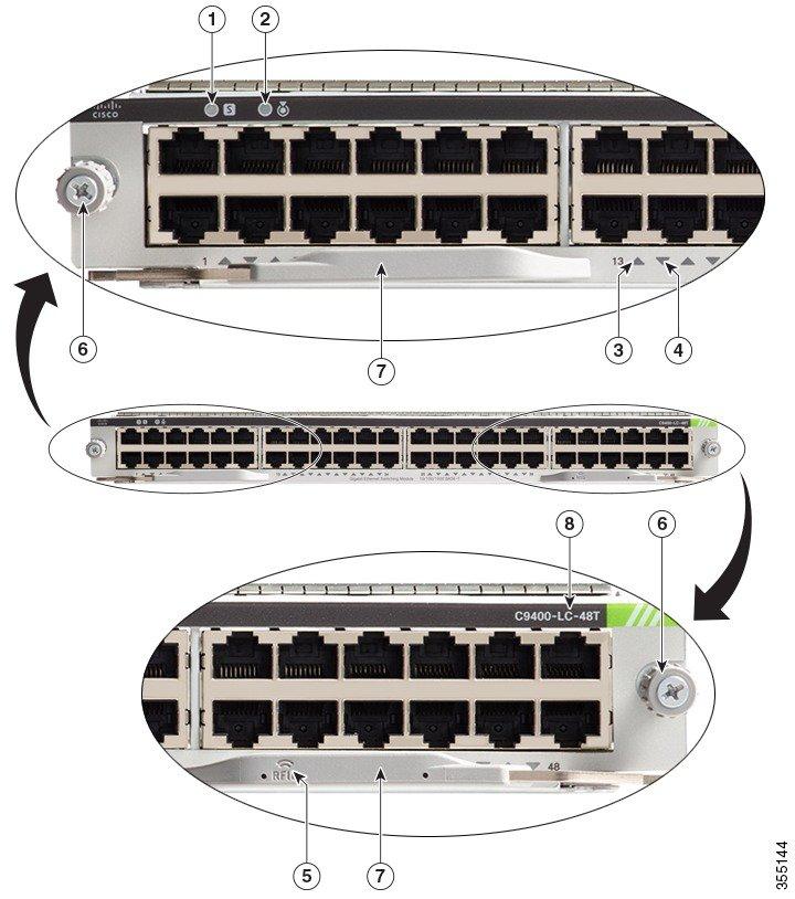 Cisco Catalyst 9400 Series Switching Module Installation Note - Cisco