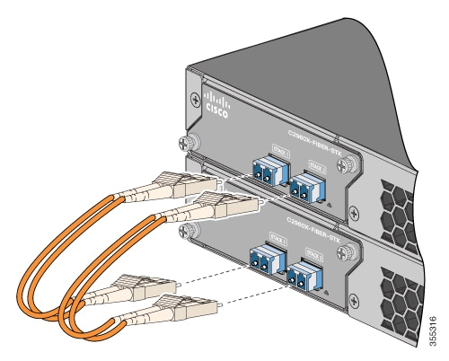 Catalyst 2960-X and 2960-XR Switch Hardware Installation