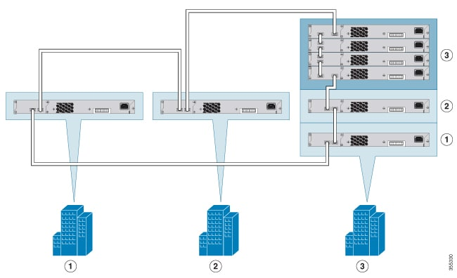 Catalyst 2960-X and 2960-XR Switch Hardware Installation Guide ...