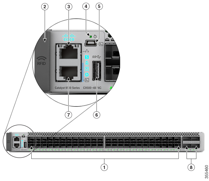 Cisco Catalyst 9500 Series Switches Hardware Installation Guide