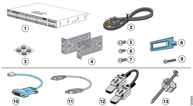 Security Configuration Guide, Cisco IOS XE Gibraltar 16.12 ...