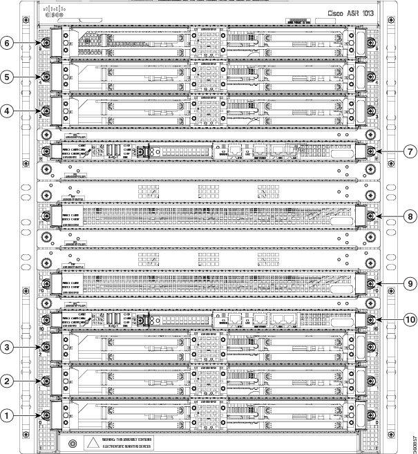 Hw-module slot r1 reload