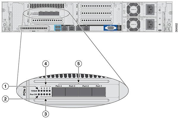 cisco 5520 and 8540 wireless controller troubleshooting