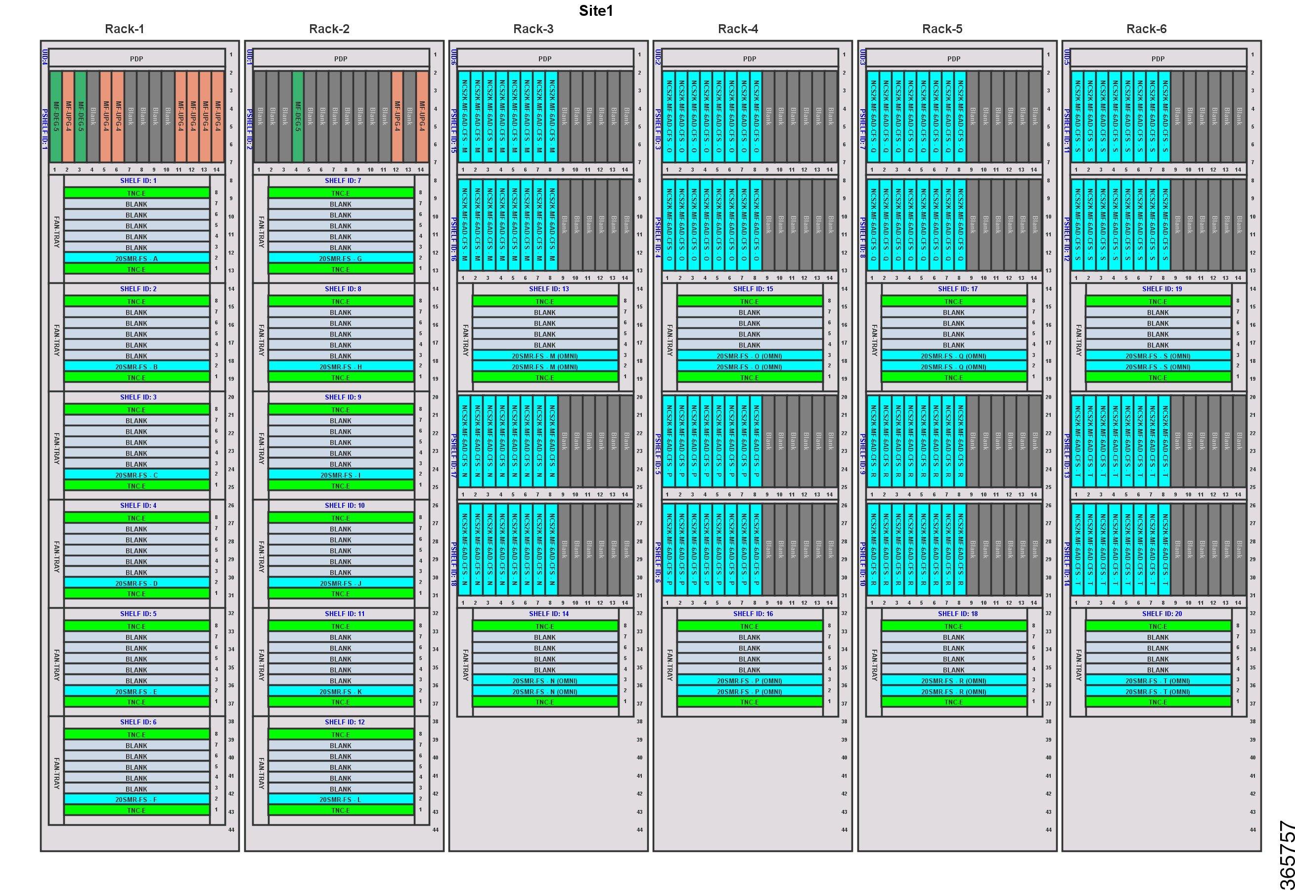Cisco Transport Planner DWDM Operations Guide, Release 10 6