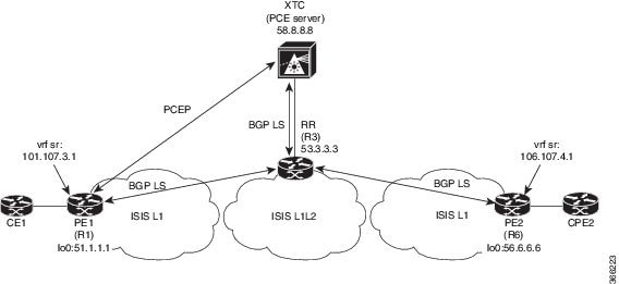 Cisco Nexus 9000 Series NX-OS Label Switching Configuration Guide