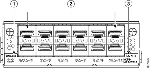 NC55-MOD-A-SE-S Compatible SFP-10G-LR for Cisco NCS 5500 Series