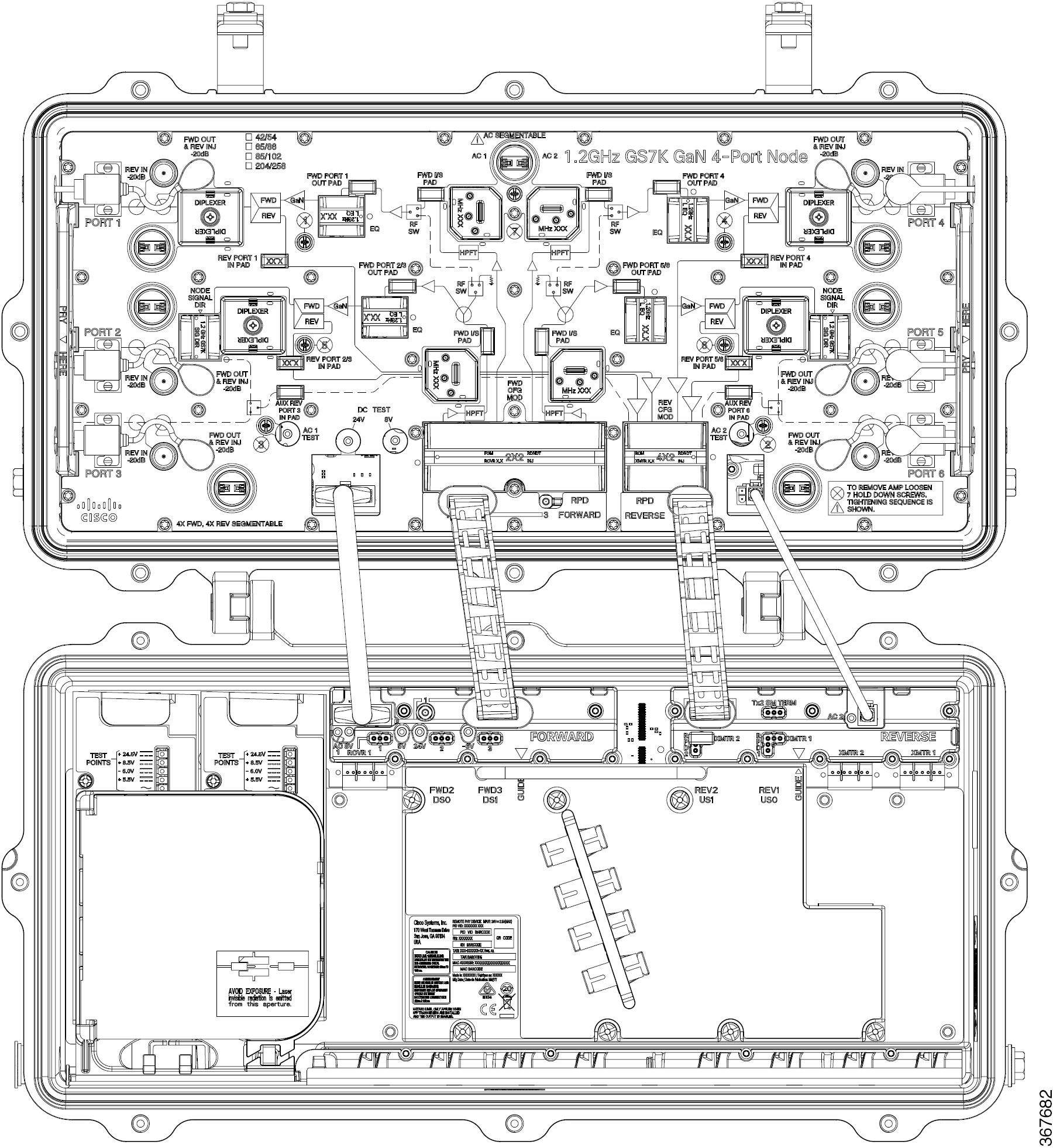 Cisco 12 Ghz Gs7000 Remote Phy Module Compatible 2x2 Segmentable Block Diagram Receiver Locating Hole