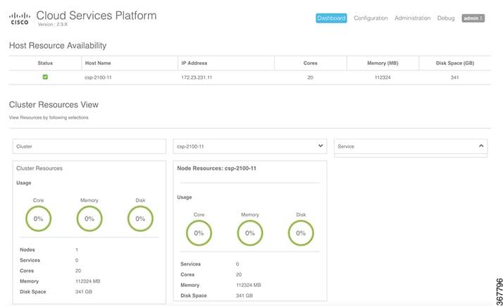 Cisco Cloud Services Platform Quick Start Guide, Release 2.6.0 - Cisco