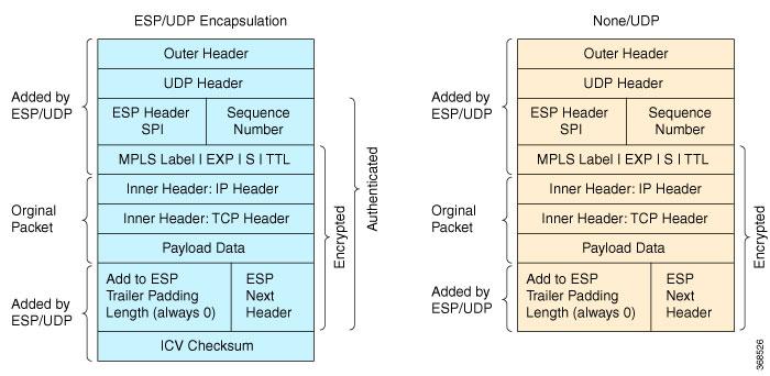 Cisco SD-WAN Configuration Guide, Cisco IOS XE Gibraltar 16 11 x