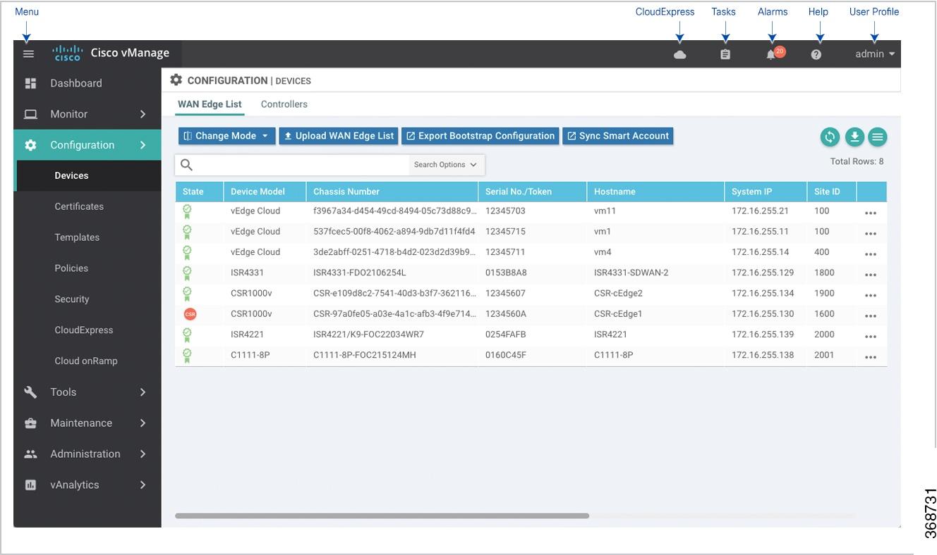 Cisco SD-WAN vManage Help, Cisco IOS XE Gibraltar 16 11 x