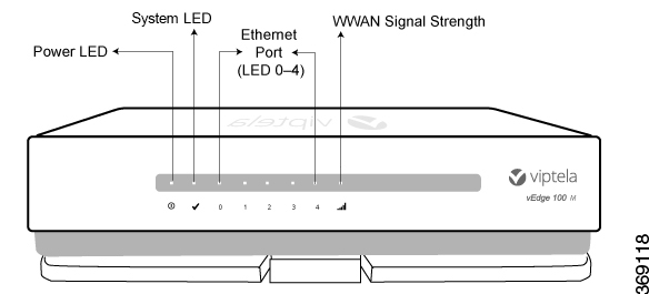 Hardware Installation Guide for vEdge Routers - vEdge 100m