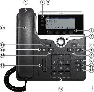 cisco ip phone マニュアル