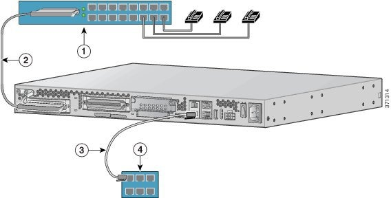 cisco vg310 and cisco vg320 voice gateways hardware