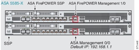 CLI Book 2: Cisco ASA Series Firewall CLI Configuration Guide, 9 3