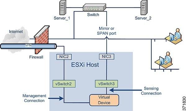 logrhythm network monitor installation guide