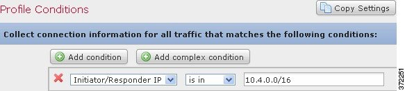 Screenshot of a single traffic profile condition