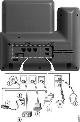 Bt Phone Connections Diagram