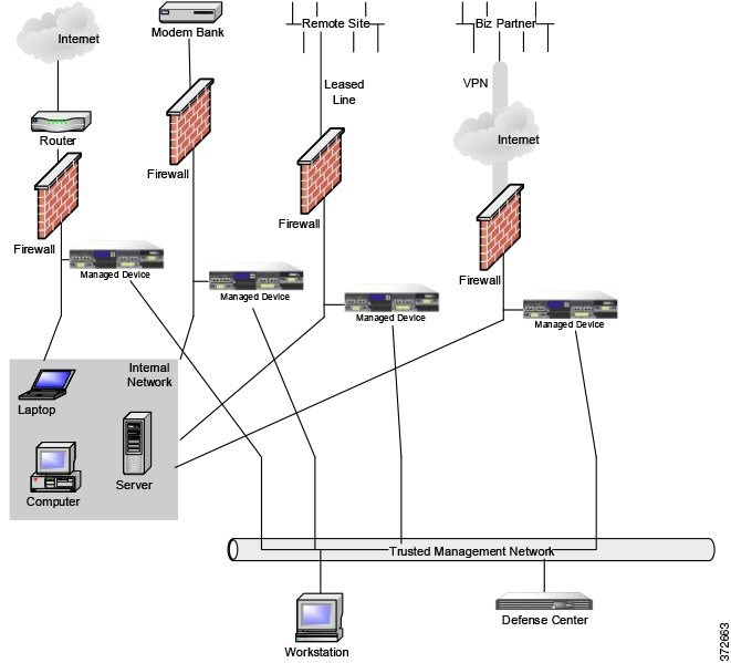 palo alto networks nsx deployment guide