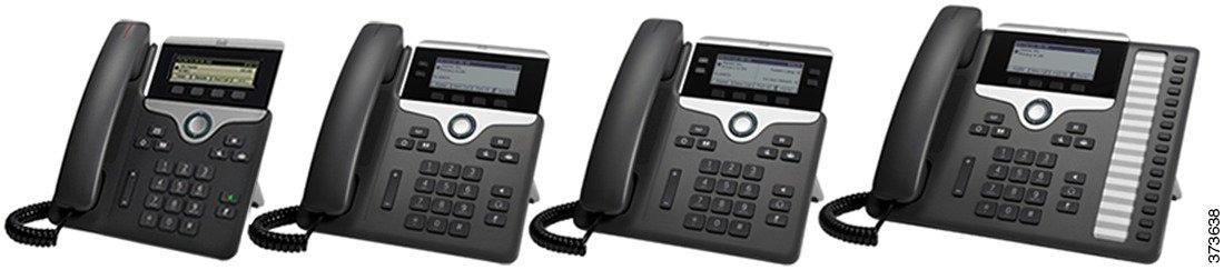 Cisco IP Phone 7800 Series User Guide - Your Phone [Cisco IP Phone