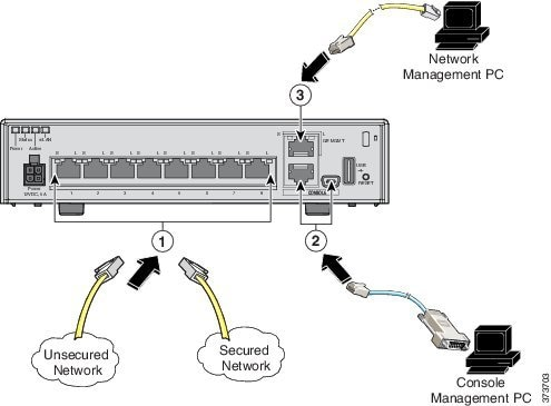 Cisco ASA 5500-X Series Firewalls - Configuration Guides ...
