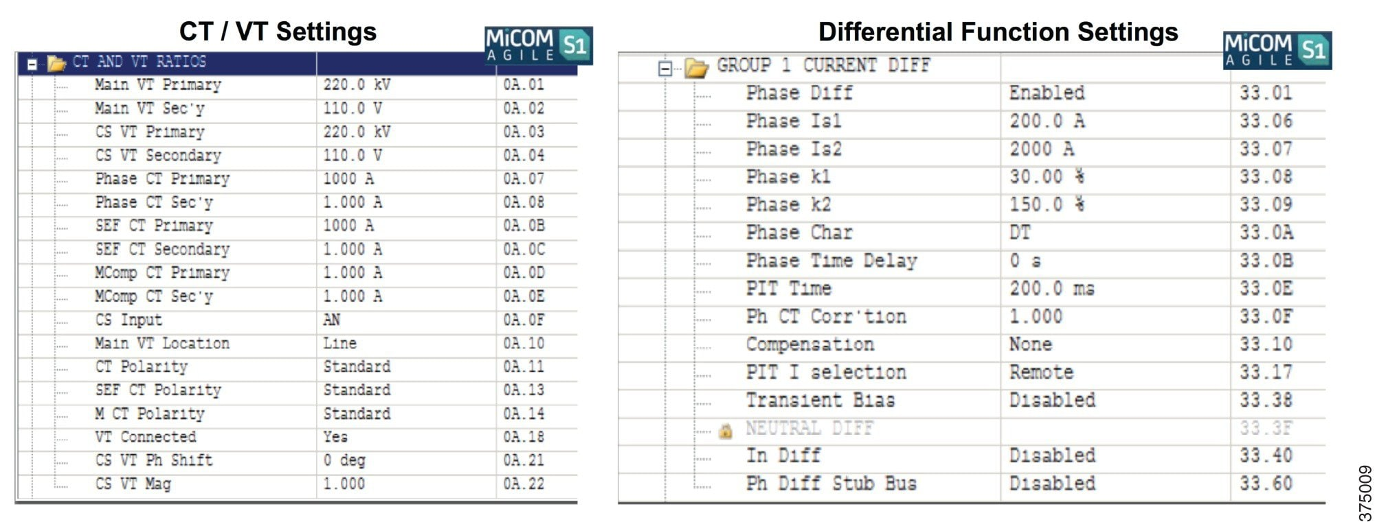 connected utilities field area network 2 0 design and rh cisco com
