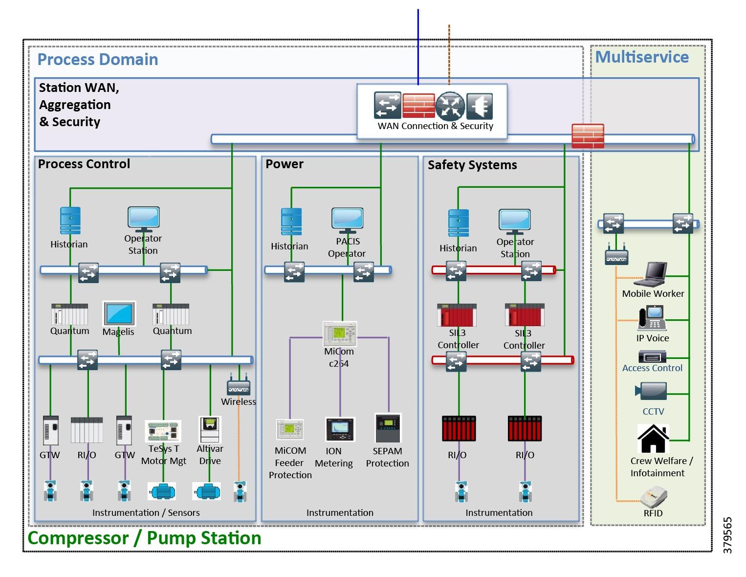 Card Reader Wiring Diagram Moreover Door Access Control Wiring Diagram