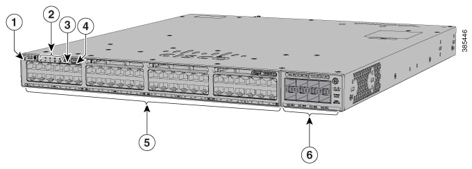 Cisco Catalyst 9300 Series Switches Hardware Installation