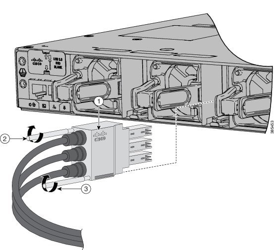 Cisco Catalyst 9300 Series Switches Hardware Installation